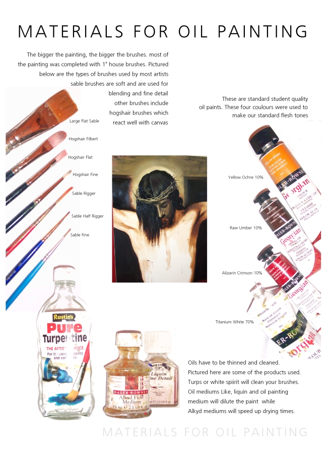 PAGE 9 OIL MATERIALS